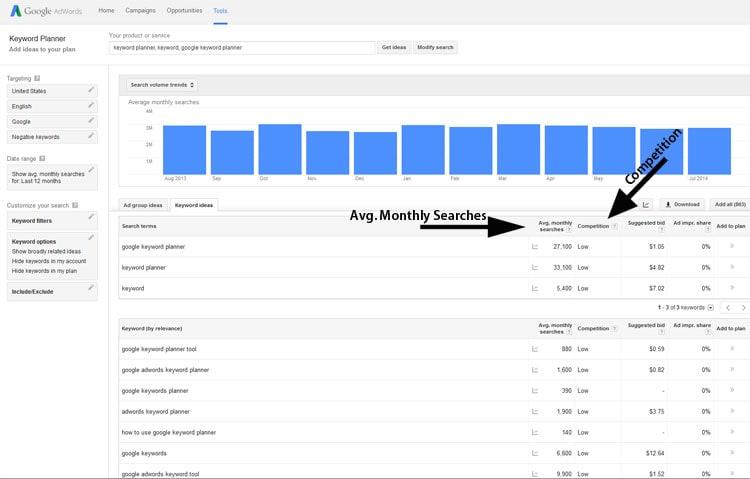 Google Keyword Planner Step 5