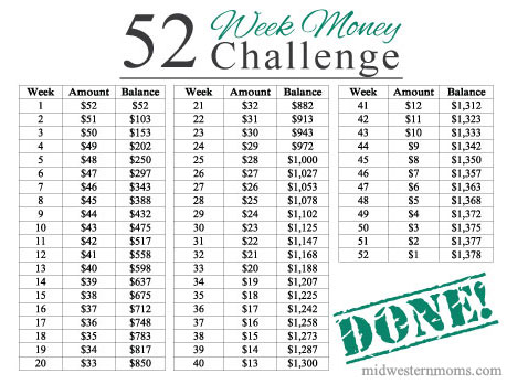 Why I Am Doing The 52 Week Money Challenge Reversed - Midwestern Moms